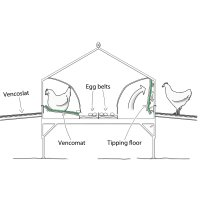 grando_vencomatic_aviaries_poultry.jpg
