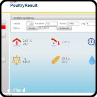 Poultry result